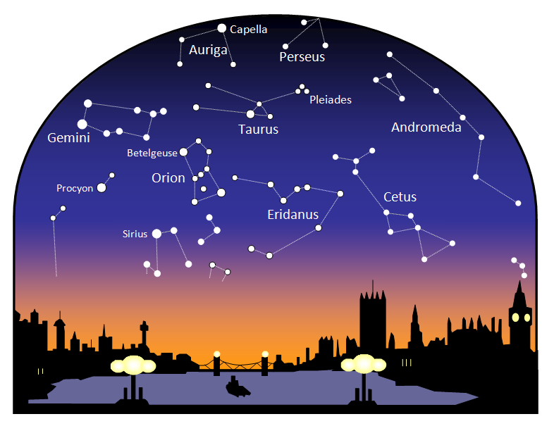 "... for ""Winter Constellations Northern Hemisphere"" – Calendar 2015"