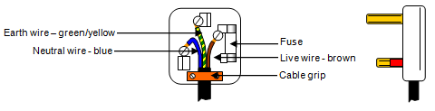 schoolphysics welcome rh schoolphysics co uk wiring a plug with only blue and brown wires