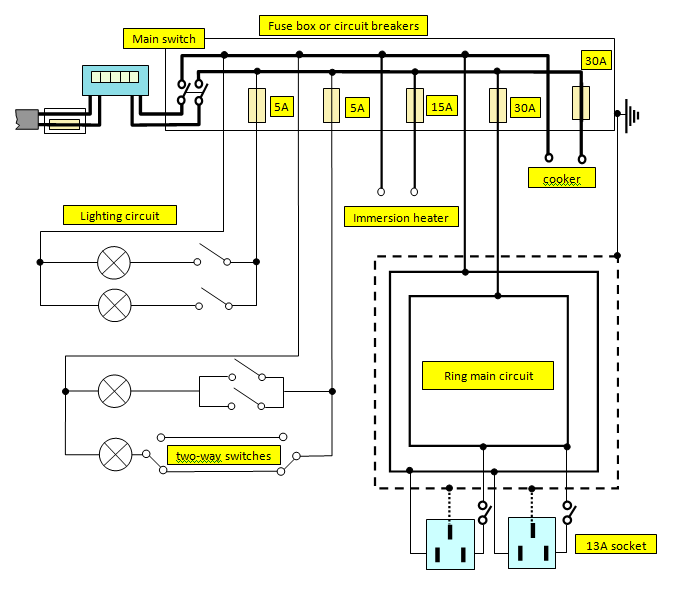 uk house wiring diagram uk image wiring diagram house wiring circuit diagram the wiring diagram on uk house wiring diagram