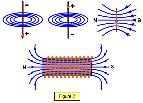 2 schoolphysics welcome magnetic field around a wire diagram at crackthecode.co
