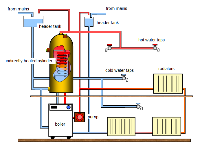 Hot Water Baseboard Heating System Schematic Diagram - DIY Wiring ...