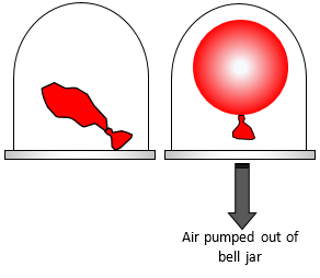 how to find pressure of a balloon