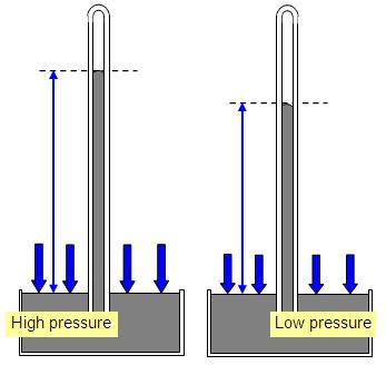 3 mercury barometer diagram mercury vapor lamp inventor \u2022 wiring  at aneh.co