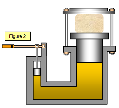 schoolphysics   welcome  the hydraulic press and jack