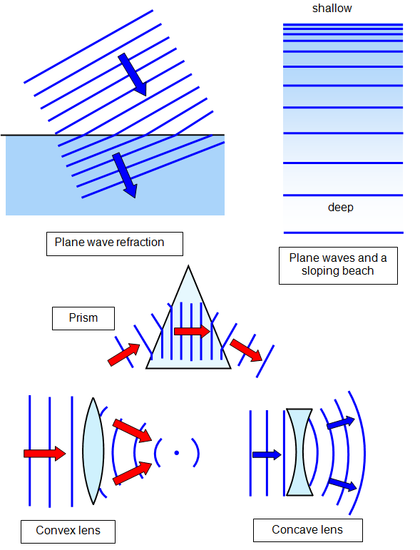 schoolphysics welcome wave logo ideas wave logo black