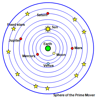 Ancient Greek astronomy  Wikipedia