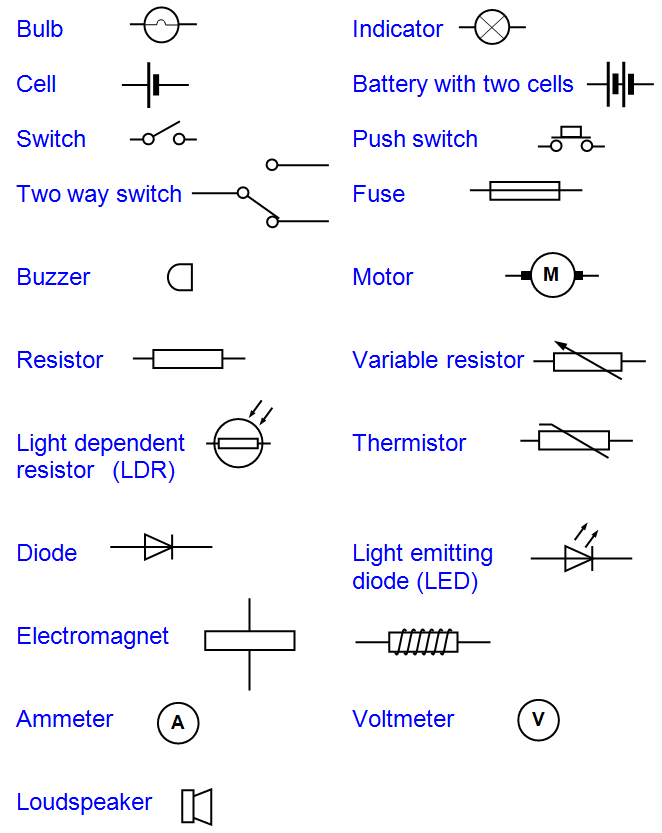 Symbol Of Electricity Choice Image - meaning of text symbols