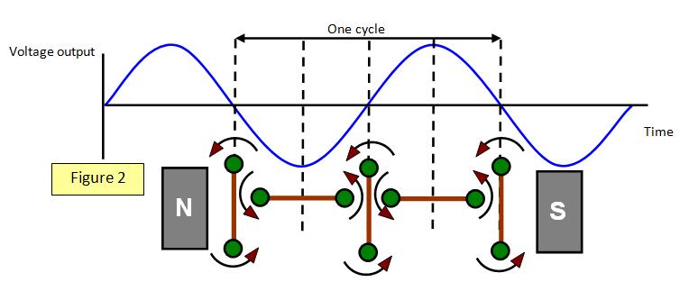 parallel generators diagram  parallel  free engine image