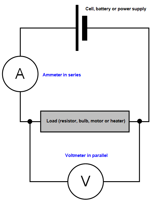 diagram of ammeter  diagram  free engine image for user