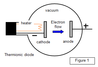 36087 also US8053791 as well A With Switch in addition 1w 3w Drivers moreover Forward And Reverse Biased Diodes. on led cathode positive or negative