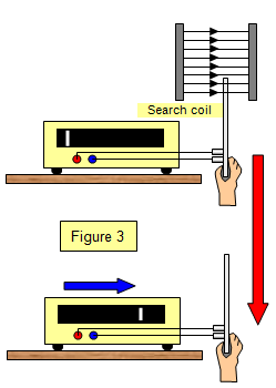 search coil physics