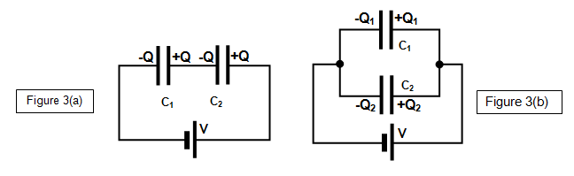 schoolphysics welcome the actual distribution of charge for a series and parallel circuit is shown in figure 3 a and b