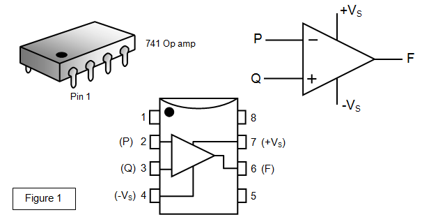 op-amp pin numbers
