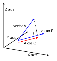 Vector space matlab