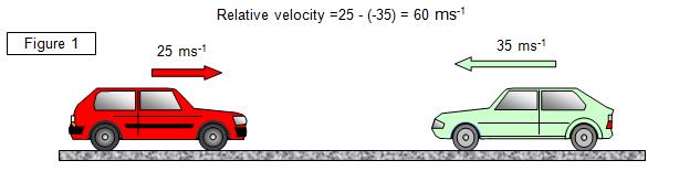 Vector Calculus Paul C Matthews 8601200929386 Amazon
