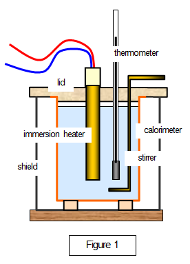 an experiment to find the heat fusion of water using a calorimeter In a calorimeter, 668 kj of heat was absorbed by 20 g of ice what is the enthalpy of fusion of the ice q=m∆ahf  m= 20 we need to find lhf.