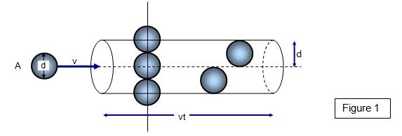 www.schoolphysics.co.uk